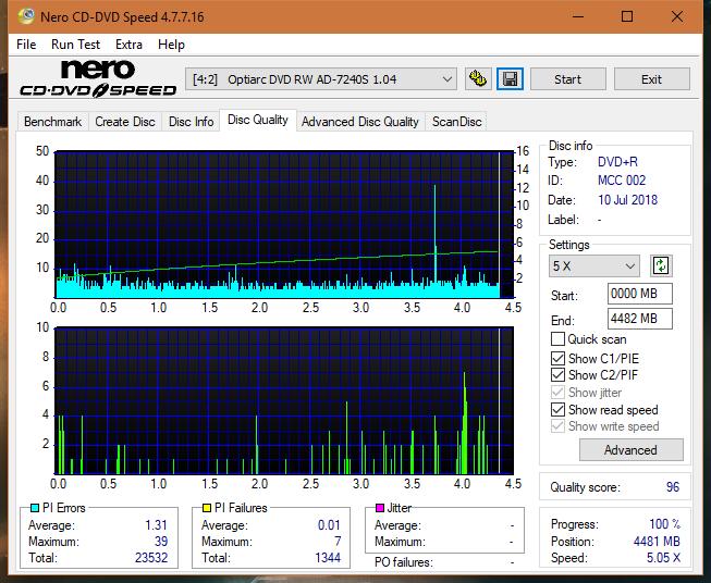 Nazwa:  DQ_4x_AD-7240S.png,  obejrzany:  27 razy,  rozmiar:  59.6 KB.