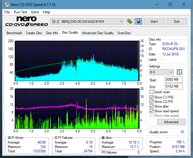 Nazwa:  DQ_2.4x_DW1620.png,  obejrzany:  22 razy,  rozmiar:  60.9 KB.