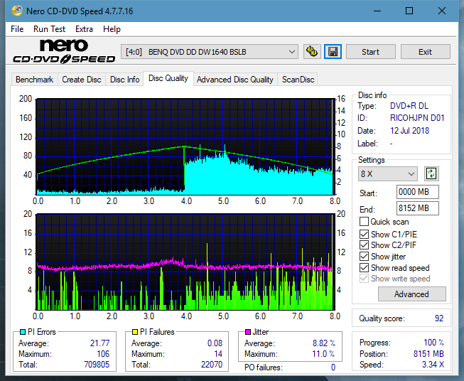 Nazwa:  DQ_2.4x_DW1640.png,  obejrzany:  21 razy,  rozmiar:  61.6 KB.
