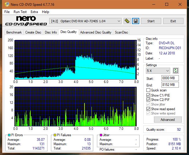 Nazwa:  DQ_2.4x_AD-7240S.png,  obejrzany:  22 razy,  rozmiar:  59.4 KB.