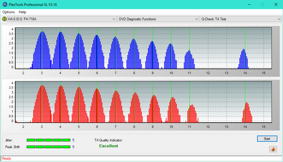 Nazwa:  TA Test (Middle Zone Layer 0)_2.4x_PX-716A.png,  obejrzany:  22 razy,  rozmiar:  48.8 KB.