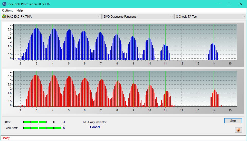 Nazwa:  TA Test (Outer Zone Layer 1)_2.4x_PX-716A.png,  obejrzany:  22 razy,  rozmiar:  48.8 KB.