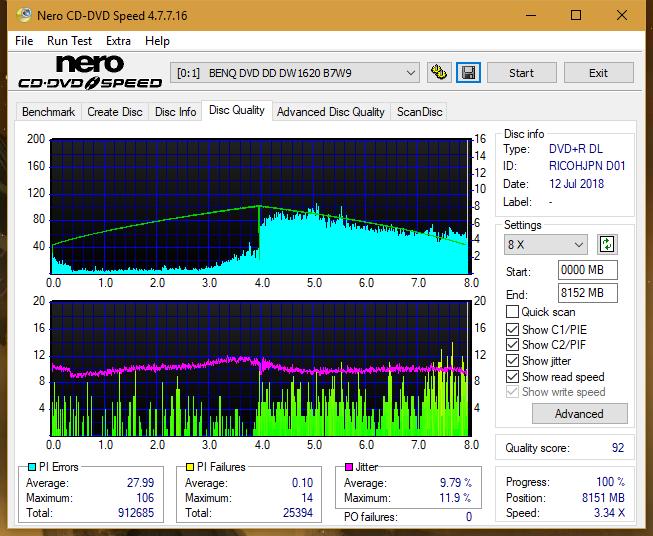 Nazwa:  DQ_4x_DW1620.png,  obejrzany:  22 razy,  rozmiar:  63.7 KB.
