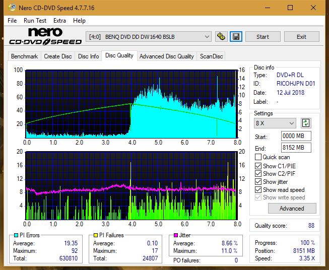 Nazwa:  DQ_4x_DW1640.png,  obejrzany:  22 razy,  rozmiar:  64.4 KB.
