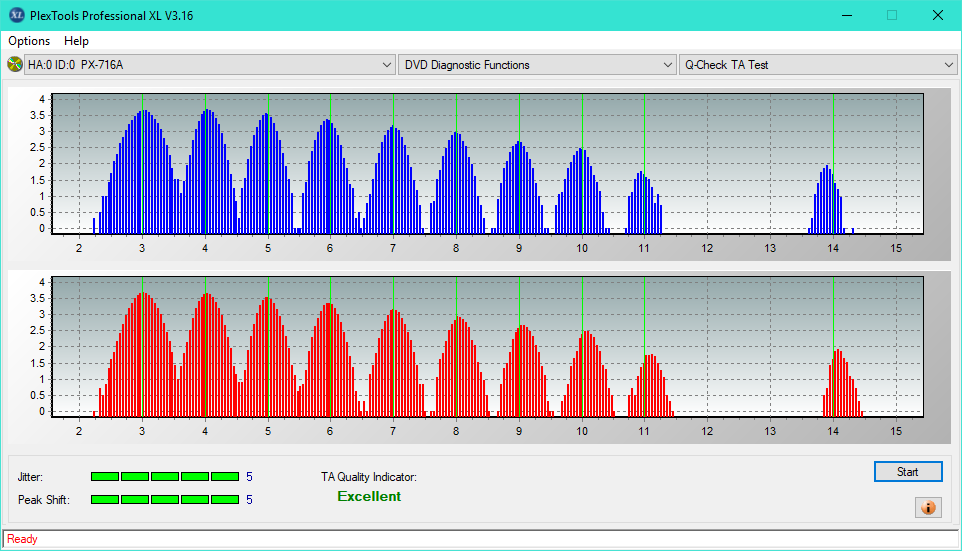 Nazwa:  TA Test (Middle Zone Layer 0)_4x_PX-716A.png,  obejrzany:  22 razy,  rozmiar:  48.9 KB.