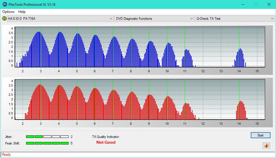 Nazwa:  TA Test (Middle Zone Layer 1)_4x_PX-716A.png,  obejrzany:  22 razy,  rozmiar:  48.1 KB.