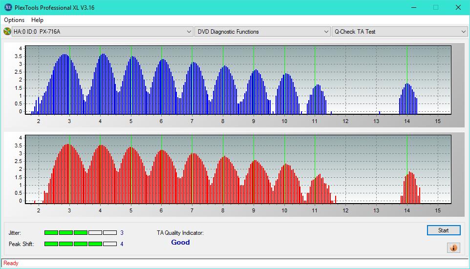 Nazwa:  TA Test (Outer Zone Layer 1)_4x_PX-716A.png,  obejrzany:  22 razy,  rozmiar:  48.0 KB.