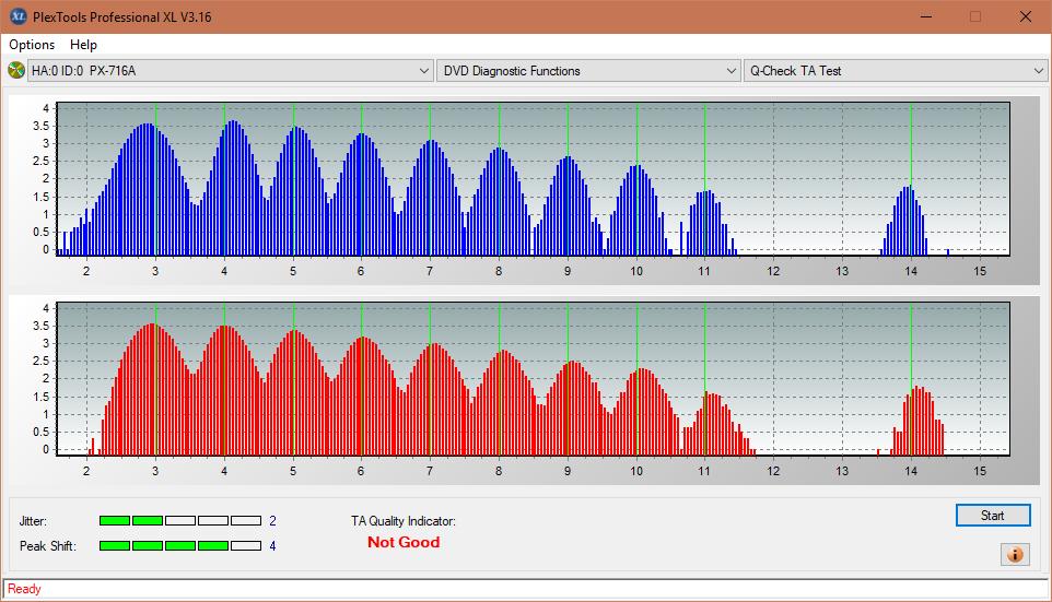Nazwa:  TA Test (Middle Zone Layer 1)_6x_PX-716A.png,  obejrzany:  21 razy,  rozmiar:  48.0 KB.
