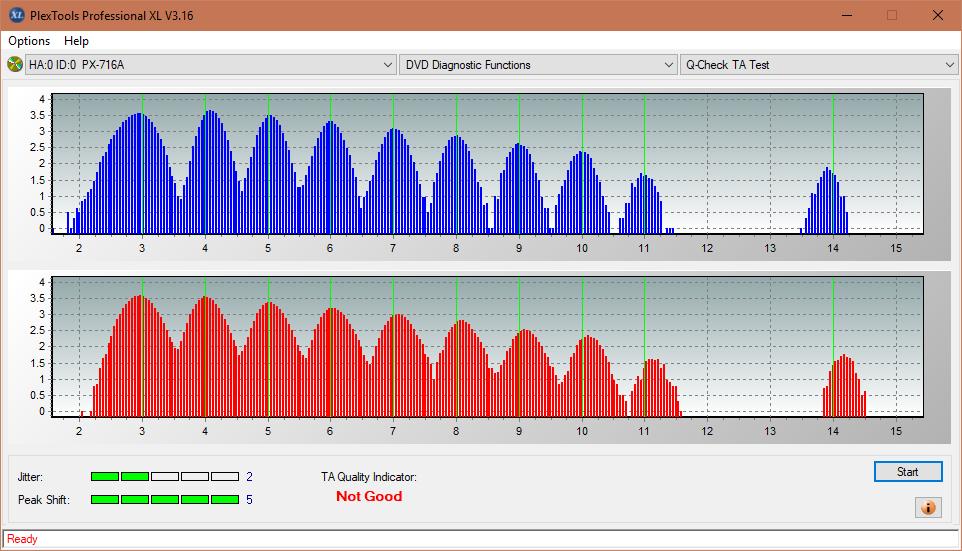 Nazwa:  TA Test (Outer Zone Layer 1)_6x_PX-716A.png,  obejrzany:  22 razy,  rozmiar:  48.0 KB.