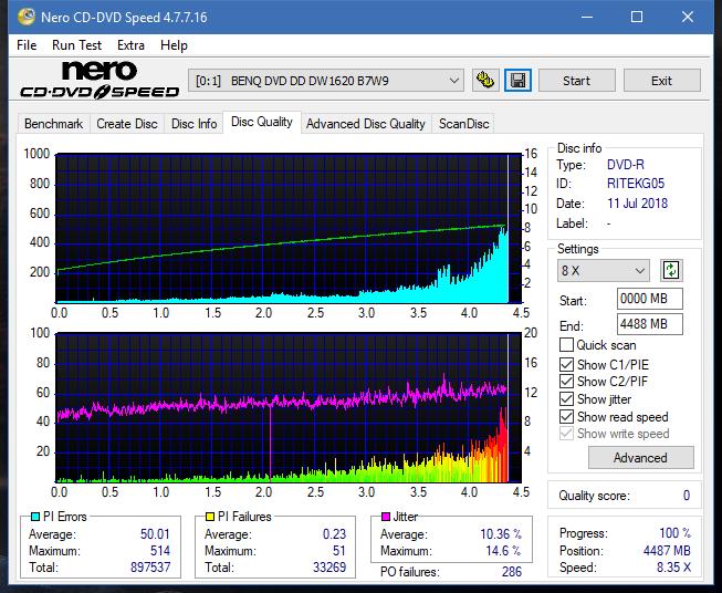 Nazwa:  DQ_4x_DW1620.png,  obejrzany:  22 razy,  rozmiar:  56.8 KB.