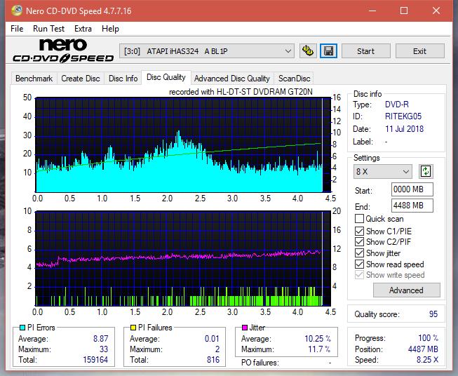 Nazwa:  DQ_4x_iHAS324-A.png,  obejrzany:  21 razy,  rozmiar:  58.7 KB.