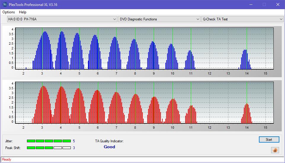 Nazwa:  TA Test (Middle Zone Layer 0)_8x_PX-716A.png,  obejrzany:  21 razy,  rozmiar:  48.1 KB.