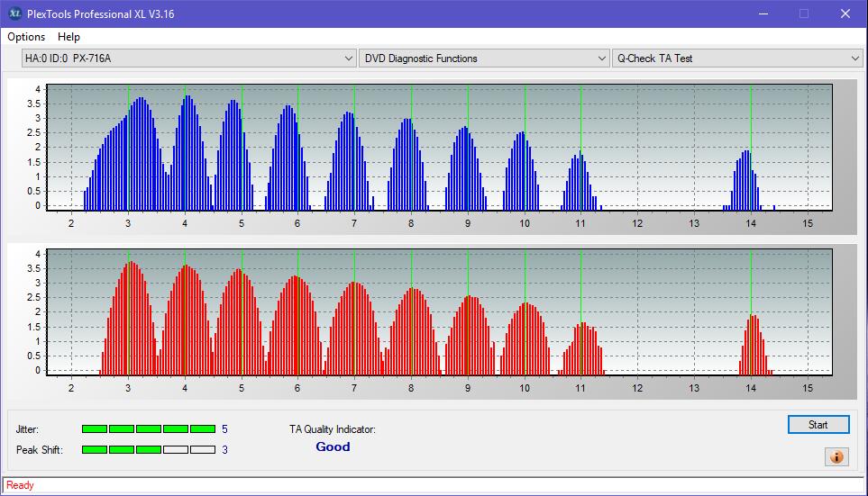Nazwa:  TA Test (Outer Zone Layer 0)_8x_PX-716A.png,  obejrzany:  22 razy,  rozmiar:  49.7 KB.