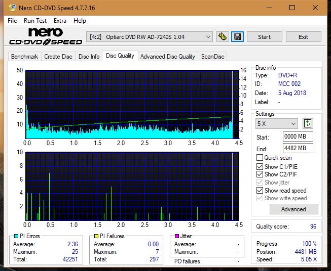 Nazwa:  DQ_2.4x_AD-7240S.png,  obejrzany:  15 razy,  rozmiar:  67.4 KB.