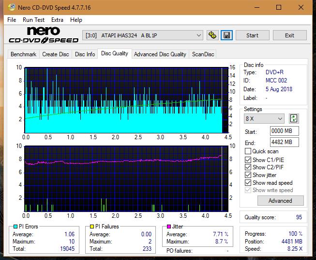 Nazwa:  DQ_2.4x_iHAS324-A.png,  obejrzany:  14 razy,  rozmiar:  69.3 KB.