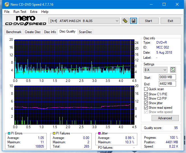 Nazwa:  DQ_2.4x_iHAS124-B.png,  obejrzany:  15 razy,  rozmiar:  61.7 KB.