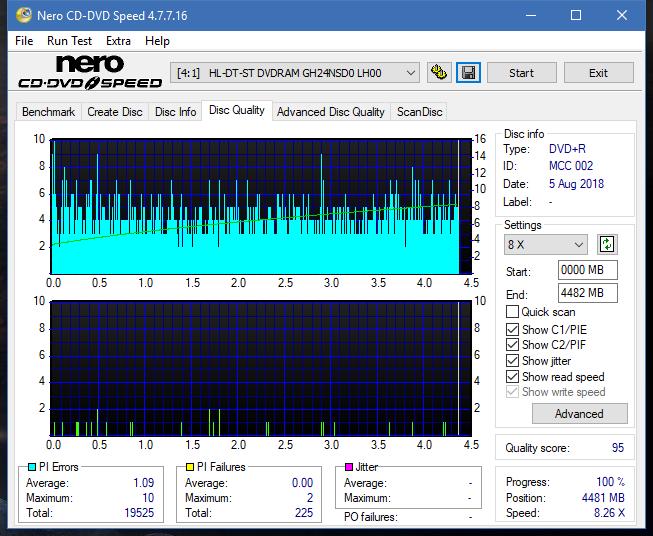 Nazwa:  DQ_2.4x_GH24NSD0.png,  obejrzany:  15 razy,  rozmiar:  53.8 KB.