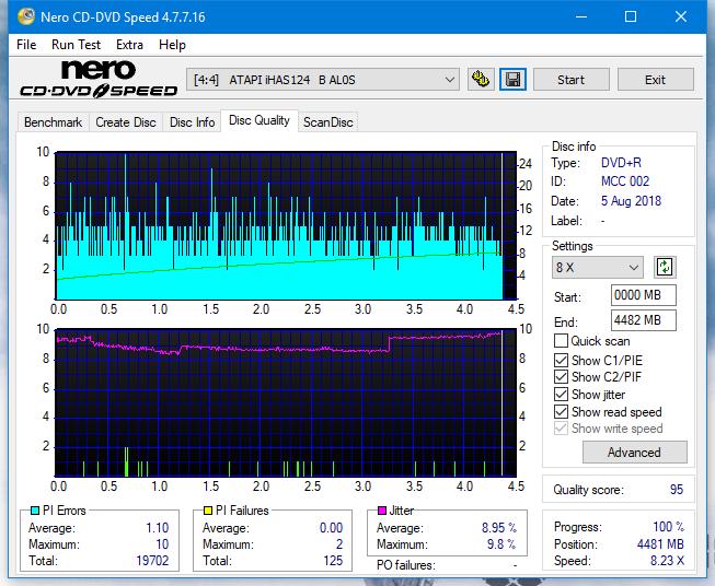 Nazwa:  DQ_4x_iHAS124-B.png,  obejrzany:  15 razy,  rozmiar:  64.1 KB.