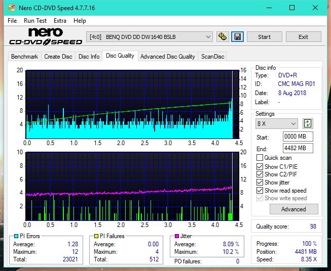 Nazwa:  DQ_2.4x_DW1640.png,  obejrzany:  16 razy,  rozmiar:  72.6 KB.
