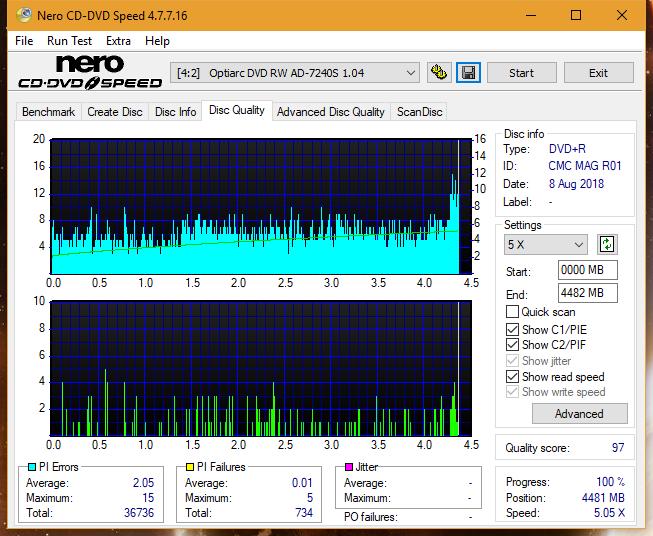 Nazwa:  DQ_2.4x_AD-7240S.png,  obejrzany:  15 razy,  rozmiar:  70.9 KB.