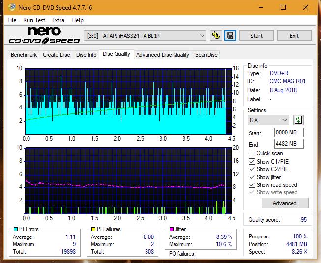 Nazwa:  DQ_2.4x_iHAS324-A.png,  obejrzany:  16 razy,  rozmiar:  70.4 KB.