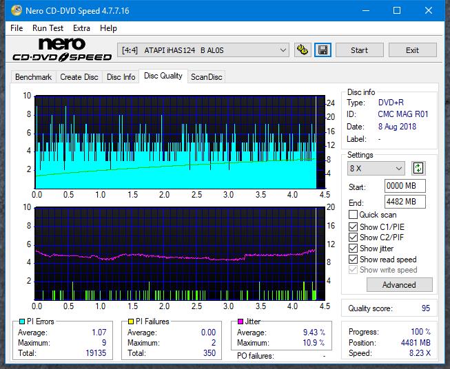 Nazwa:  DQ_2.4x_iHAS124-B.png,  obejrzany:  16 razy,  rozmiar:  67.2 KB.