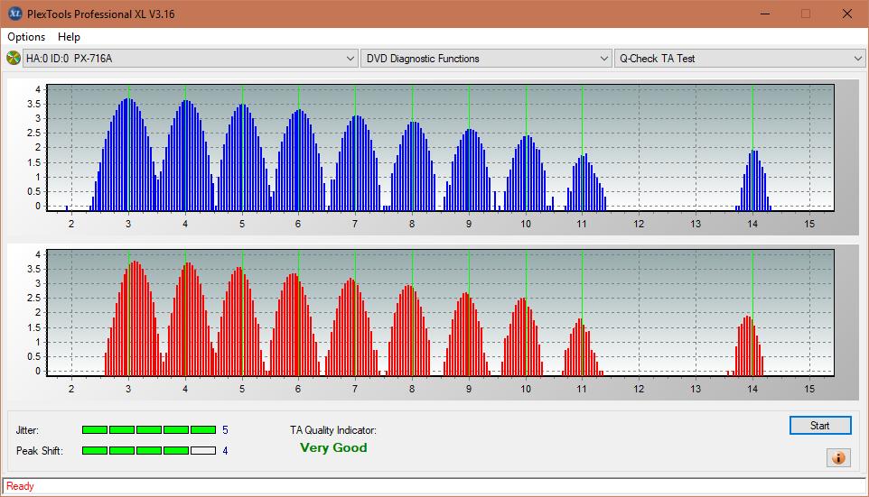 Nazwa:  TA Test (Inner Zone Layer 0)_2.4x_PX-716A.png,  obejrzany:  15 razy,  rozmiar:  48.9 KB.