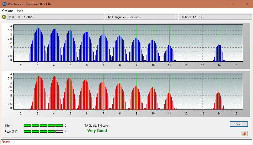 Nazwa:  TA Test (Outer Zone Layer 0)_2.4x_PX-716A.png,  obejrzany:  16 razy,  rozmiar:  48.6 KB.