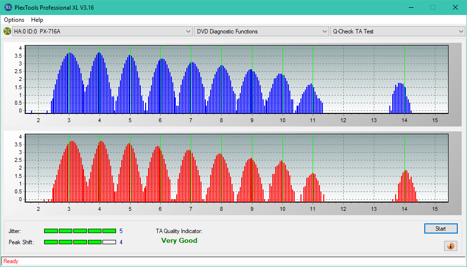 Nazwa:  TA Test (Inner Zone Layer 0)_2x_PX-716A.png,  obejrzany:  14 razy,  rozmiar:  48.5 KB.