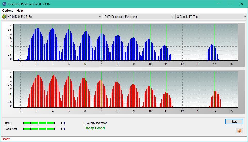 Nazwa:  TA Test (Middle Zone Layer 0)_2x_PX-716A.png,  obejrzany:  15 razy,  rozmiar:  48.1 KB.