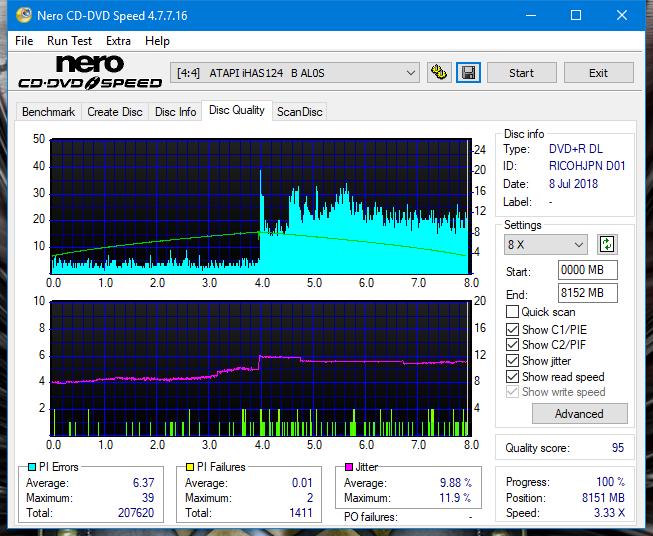 Nazwa:  DQ_2.4x_iHAS124-B.png,  obejrzany:  15 razy,  rozmiar:  67.5 KB.