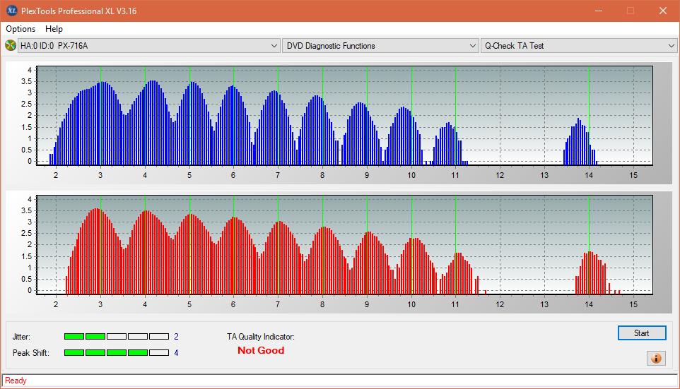Nazwa:  TA Test (Inner Zone Layer 1)_2.4x_PX-716A.png,  obejrzany:  14 razy,  rozmiar:  47.7 KB.