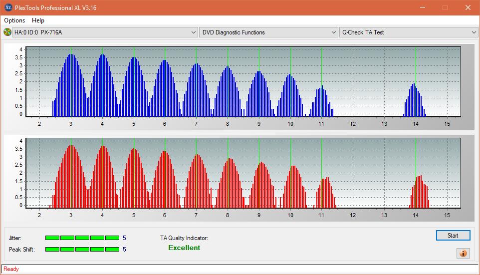 Nazwa:  TA Test (Middle Zone Layer 0)_2.4x_PX-716A.png,  obejrzany:  15 razy,  rozmiar:  48.6 KB.