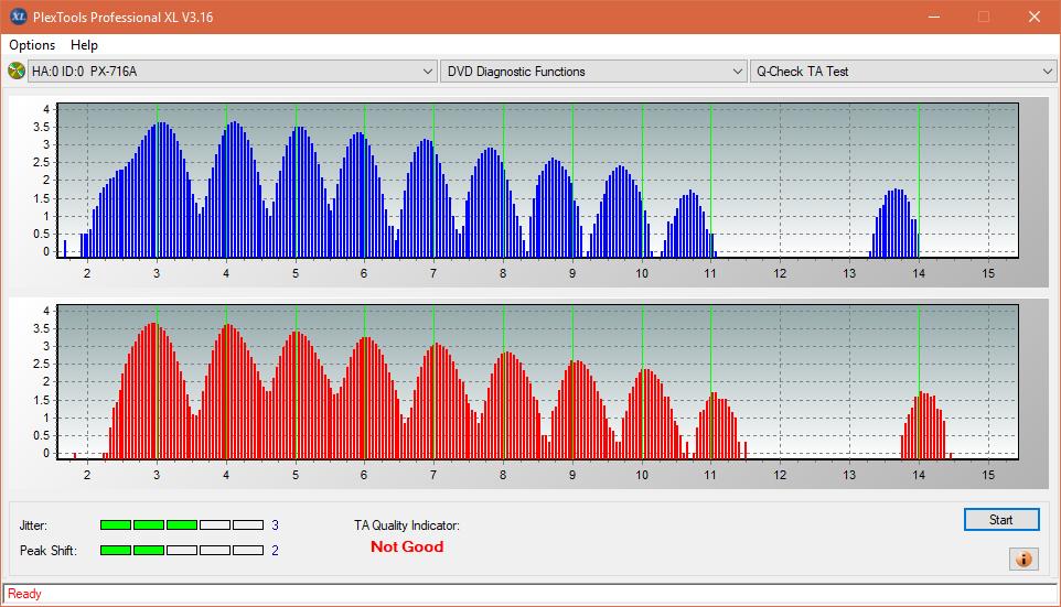 Nazwa:  TA Test (Middle Zone Layer 1)_2.4x_PX-716A.png,  obejrzany:  15 razy,  rozmiar:  48.6 KB.