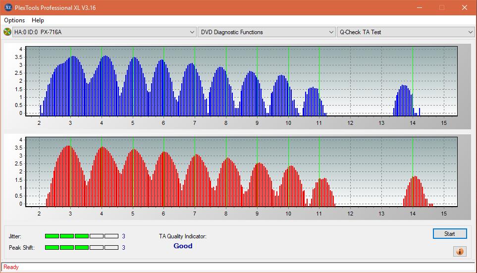 Nazwa:  TA Test (Outer Zone Layer 1)_2.4x_PX-716A.png,  obejrzany:  15 razy,  rozmiar:  49.5 KB.