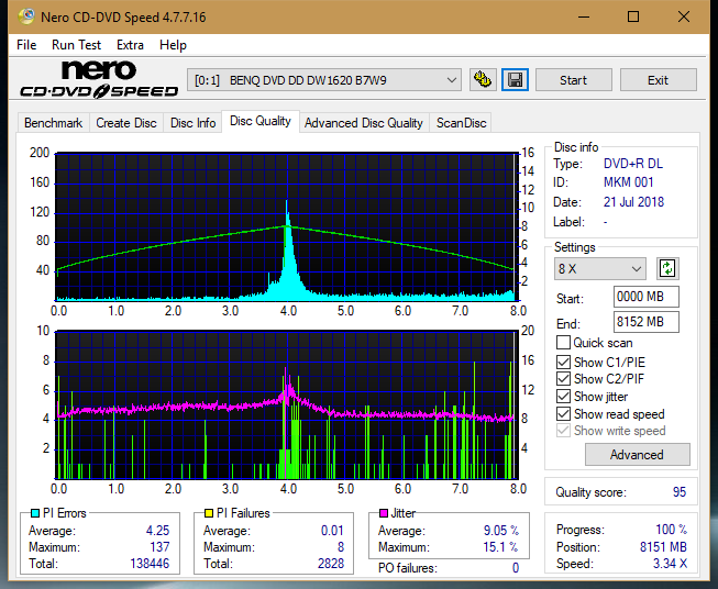 Samsung SE-208GB-dq_2.4x_dw1620.png