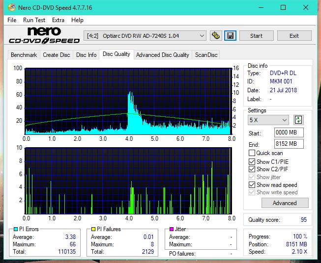 Samsung SE-208GB-dq_2.4x_ad-7240s.png