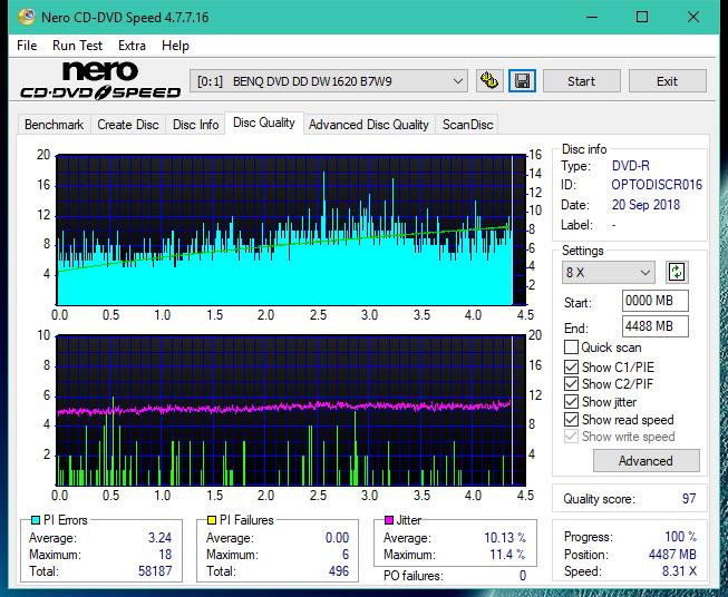 Nazwa:  DQ_6x_DW1620.png,  obejrzany:  75 razy,  rozmiar:  63.0 KB.