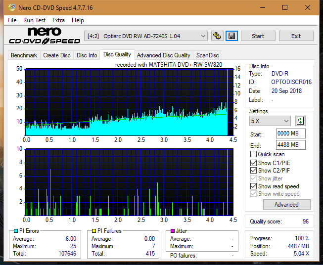 Nazwa:  DQ_6x_AD-7240S.png,  obejrzany:  75 razy,  rozmiar:  67.9 KB.