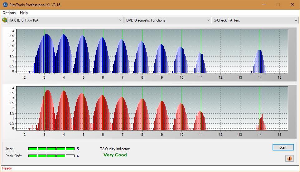 Nazwa:  TA Test (Middle Zone Layer 0)_6x_PX-716A.png,  obejrzany:  75 razy,  rozmiar:  49.4 KB.