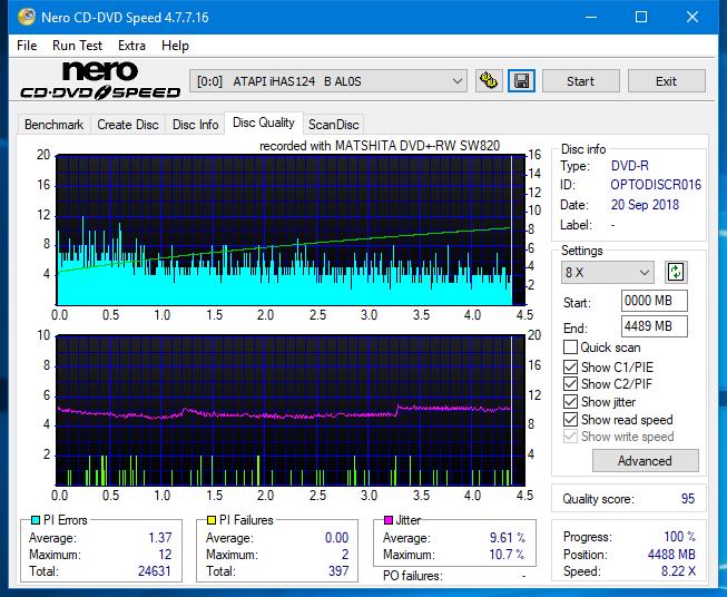 Nazwa:  DQ_8x_iHAS124-B.png,  obejrzany:  74 razy,  rozmiar:  55.9 KB.