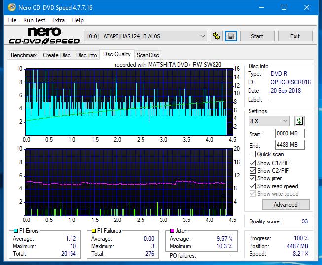 Nazwa:  DQ_12x_iHAS124-B.png,  obejrzany:  76 razy,  rozmiar:  57.8 KB.