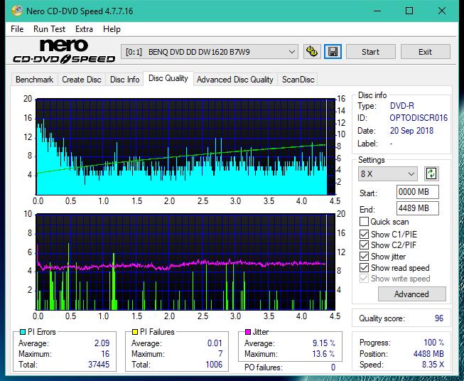 Nazwa:  DQ_16x_DW1620.png,  obejrzany:  76 razy,  rozmiar:  63.6 KB.