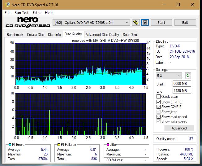 Nazwa:  DQ_16x_AD-7240S.png,  obejrzany:  75 razy,  rozmiar:  55.6 KB.