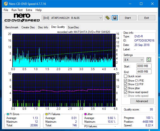Nazwa:  DQ_16x_iHAS124-B.png,  obejrzany:  74 razy,  rozmiar:  54.6 KB.