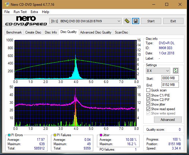 Nazwa:  DQ_4x_DW1620.png,  obejrzany:  69 razy,  rozmiar:  49.4 KB.