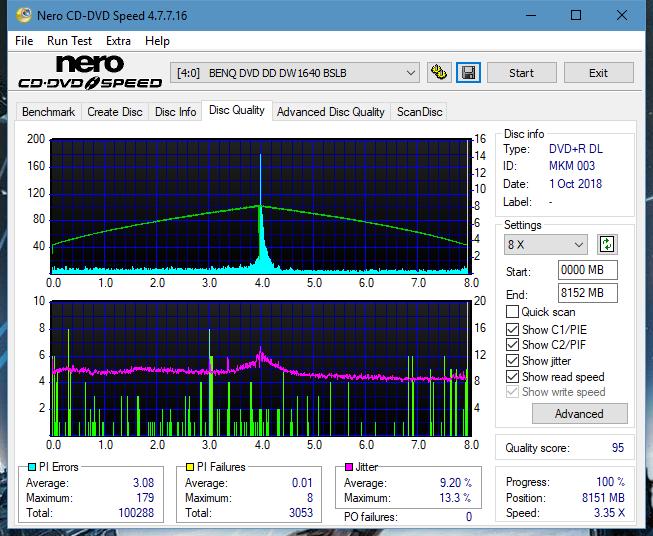 Nazwa:  DQ_4x_DW1640.png,  obejrzany:  67 razy,  rozmiar:  72.9 KB.