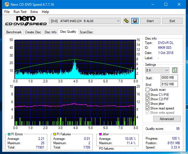 Nazwa:  DQ_4x_iHAS124-B.png,  obejrzany:  68 razy,  rozmiar:  52.6 KB.