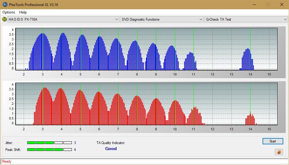 Nazwa:  TA Test (Inner Zone Layer 0)_4x_PX-716A.png,  obejrzany:  67 razy,  rozmiar:  48.1 KB.