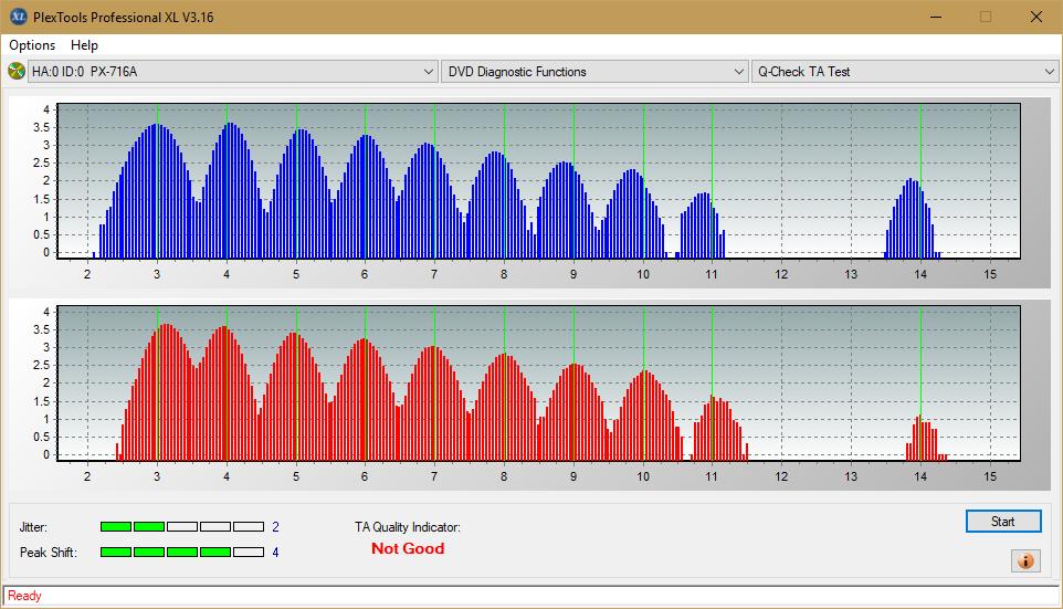 Nazwa:  TA Test (Middle Zone Layer 0)_4x_PX-716A.png,  obejrzany:  66 razy,  rozmiar:  47.6 KB.